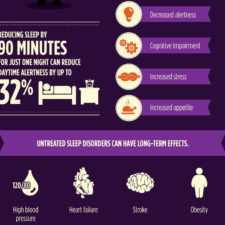 Maintaining Health in Pregnancy with Sleep